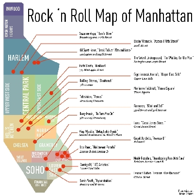 Izvorna 'glazbena mapa Manhattana', kako ju je zamislio autor (Jason Donovan). Kliknite na sliku za veću verziju.